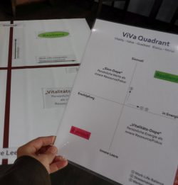 ViVa Quadrant