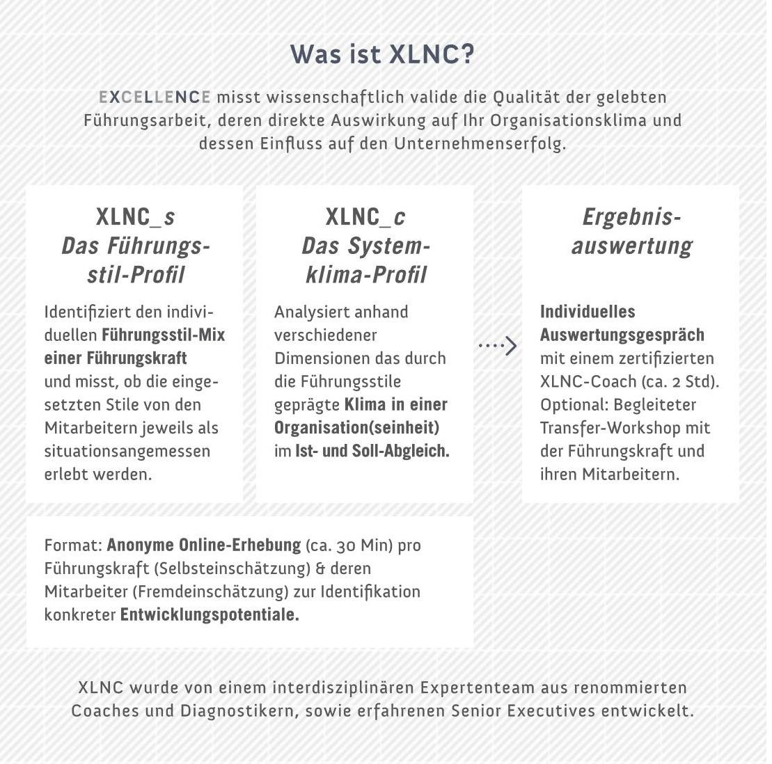 Grafik - Was ist XLNC?